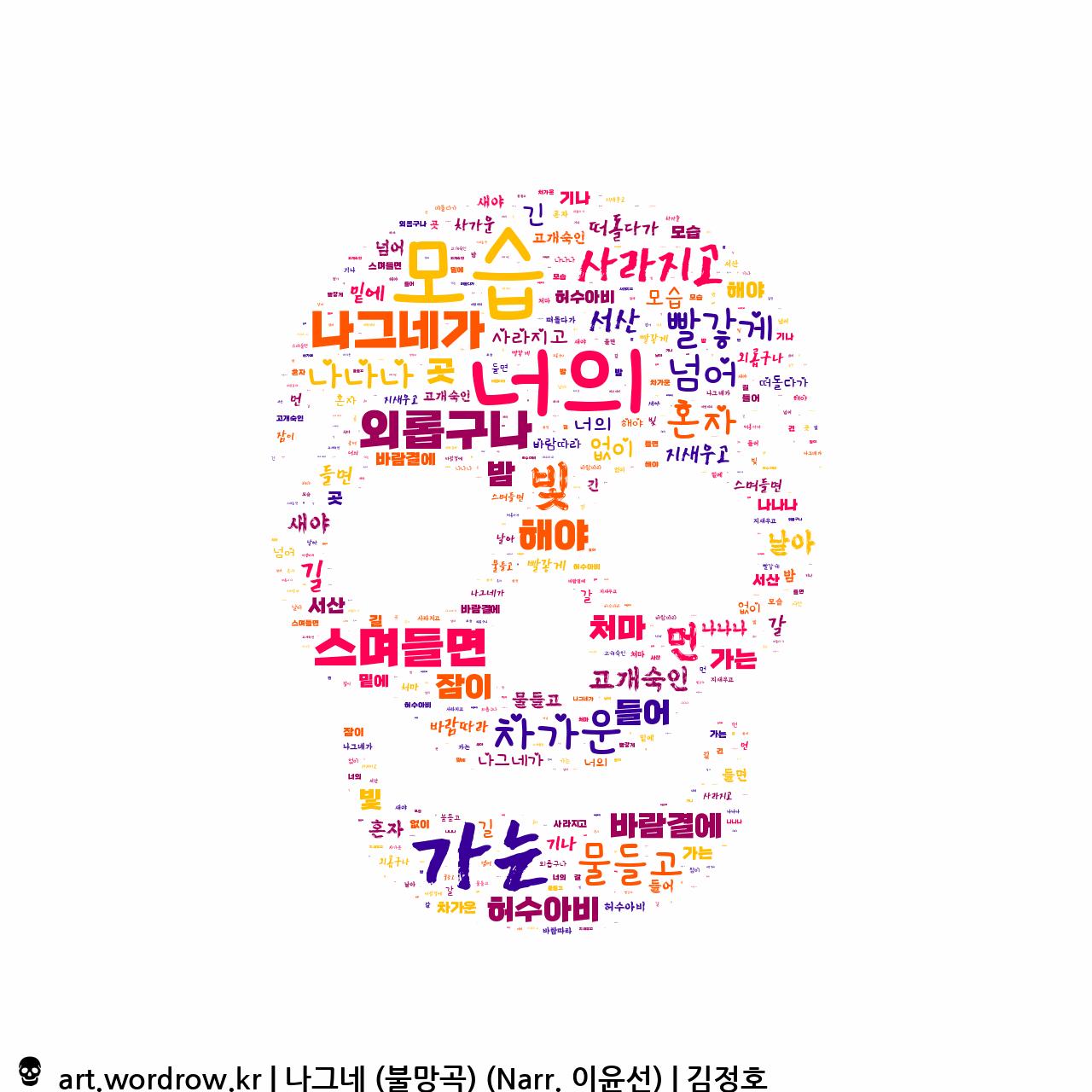 워드 클라우드: 나그네 (불망곡) (Narr. 이윤선) [김정호]-18